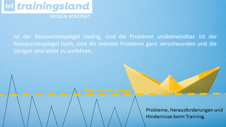 Trainings-Ressourcen  - trainingsland.de